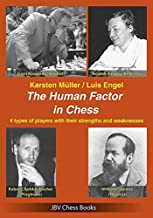 The Human Factor in Chess: 4 types of players with their strengths and weaknesses